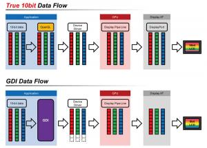 10bit_data_flow_comparison.jpg